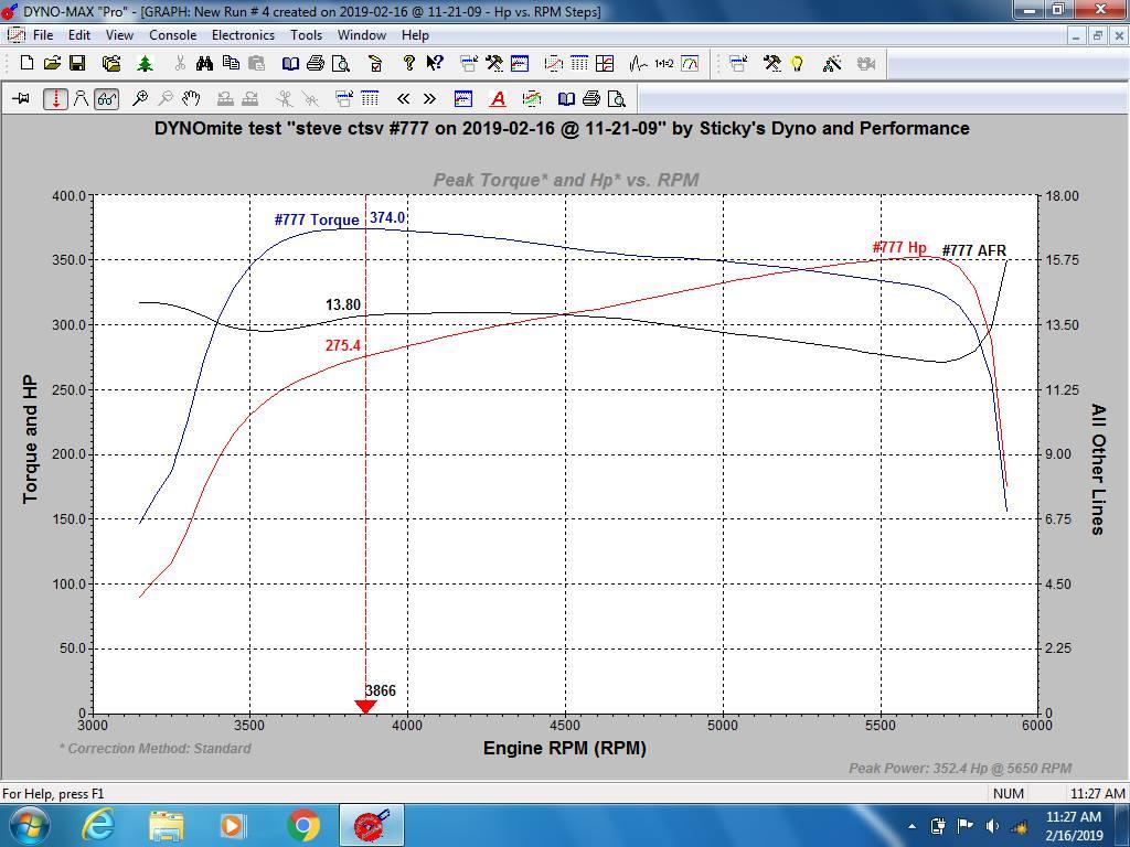 UTP 450 Hydraulic Roller Camshaft